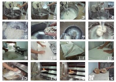 Proceso de  elaboración del pan.