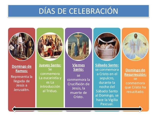 Días de celebración Semana Santa 2017   AF2Toral