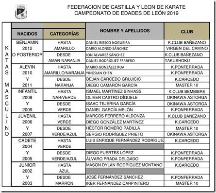 resultados_campeonato_edades_león_2019 (1)-1